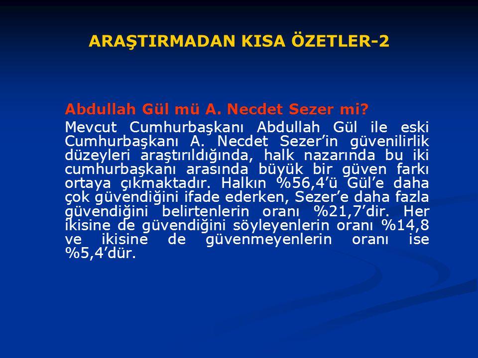 ARAŞTIRMADAN KISA ÖZETLER-2 Abdullah Gül mü A. Necdet Sezer mi? Mevcut Cumhurbaşkanı Abdullah Gül ile eski Cumhurbaşkanı A. Necdet Sezer'in güvenilirl