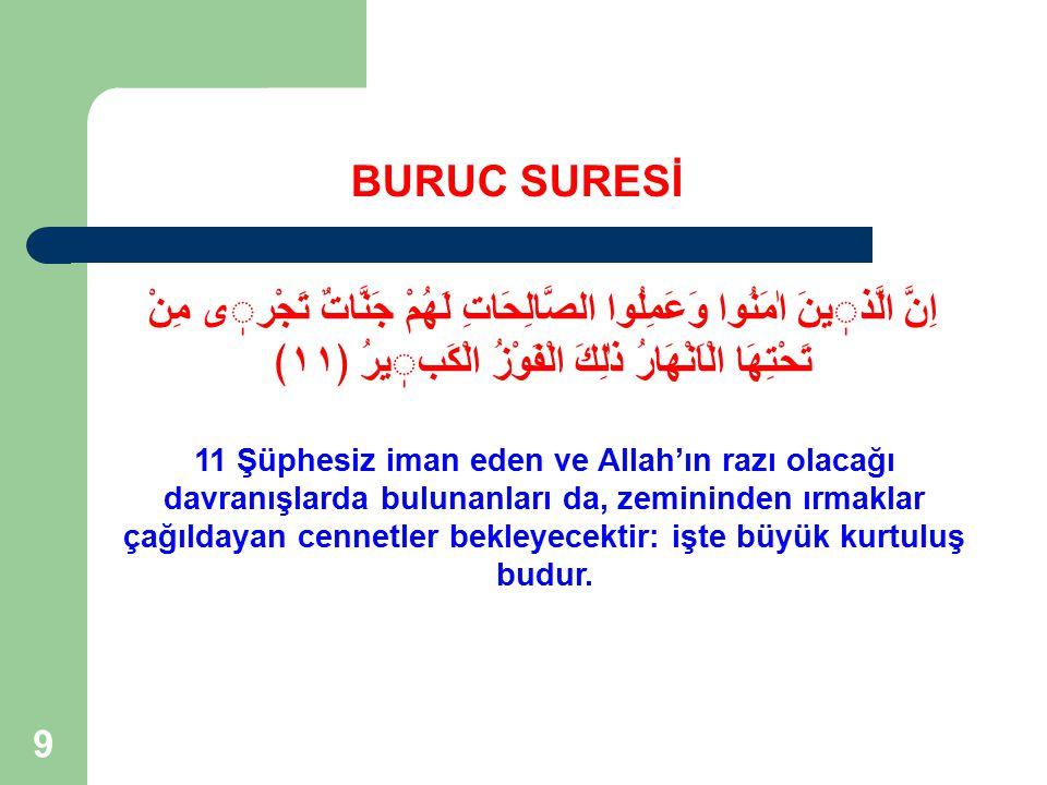 20 BURUC SURESİ KONUSU 5.İnanan ve Salih Amel işleyen Mü'minlerin Ahiret'teki ödülü Cennet.
