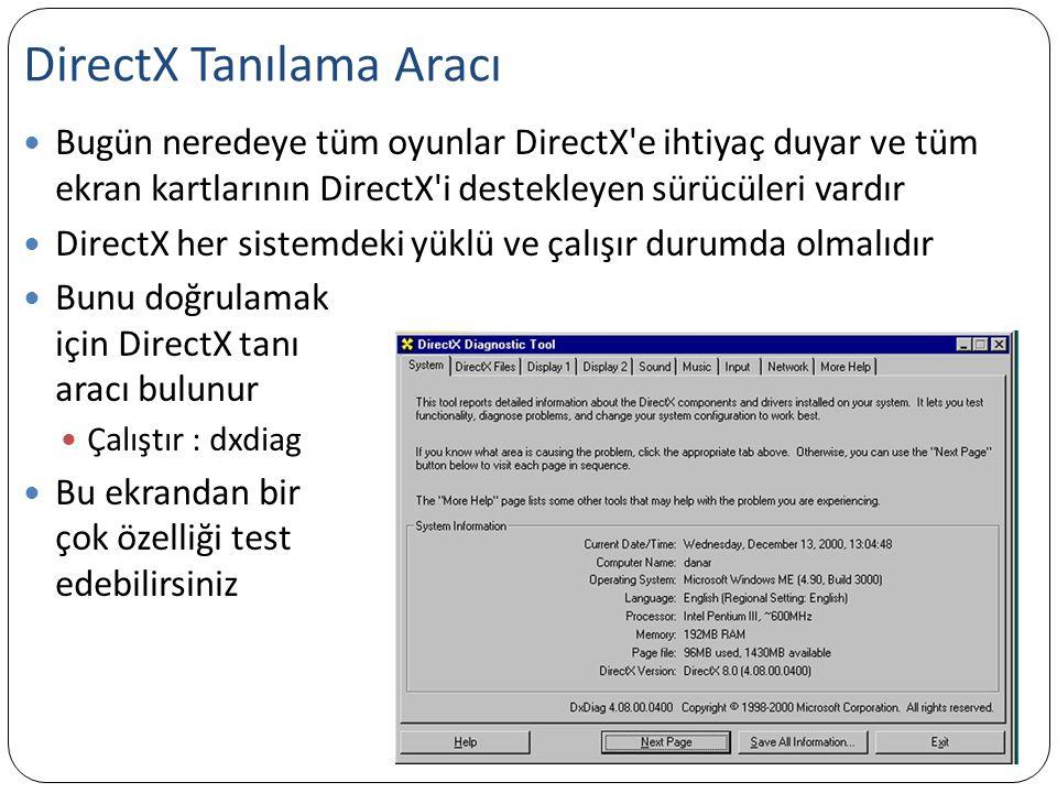 Bugün neredeye tüm oyunlar DirectX'e ihtiyaç duyar ve tüm ekran kartlarının DirectX'i destekleyen sürücüleri vardır DirectX her sistemdeki yüklü ve ça
