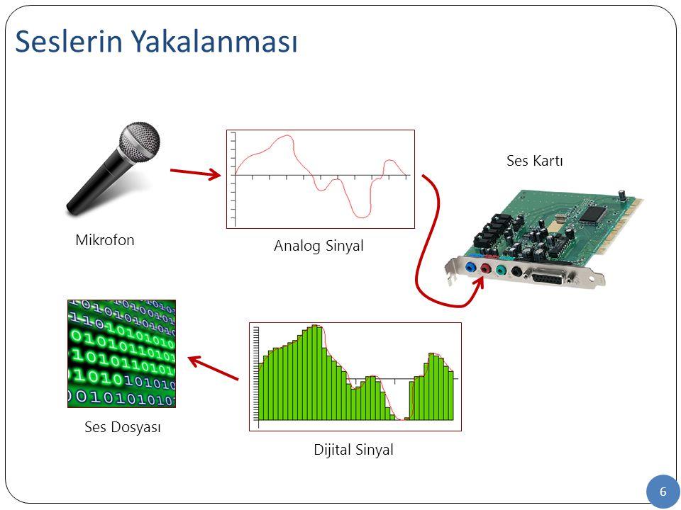 Seslerin Yakalanması 6 Mikrofon Analog Sinyal Ses Kartı Dijital Sinyal Ses Dosyası