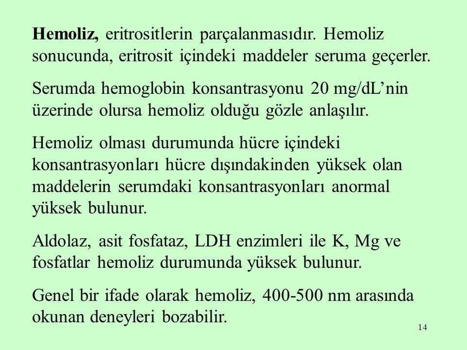 14 Hemoliz, eritrositlerin parçalanmasıdır. Hemoliz sonucunda, eritrosit içindeki maddeler seruma geçerler. Serumda hemoglobin konsantrasyonu 20 mg/dL