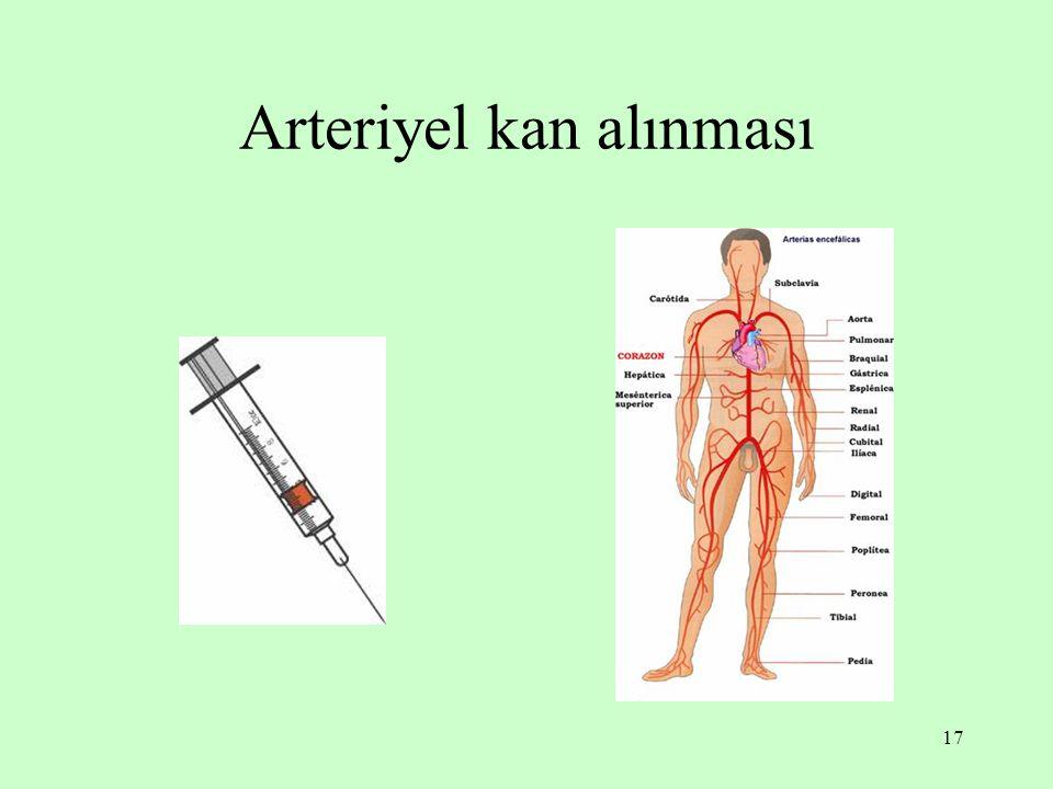 17 Arteriyel kan alınması