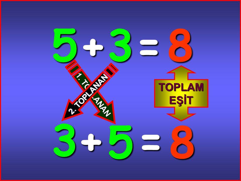 5+ 3 = 8 3+ 5 = 8 1. T O P L A N A N 2. T O P L A N A N TOPLAM EŞİT