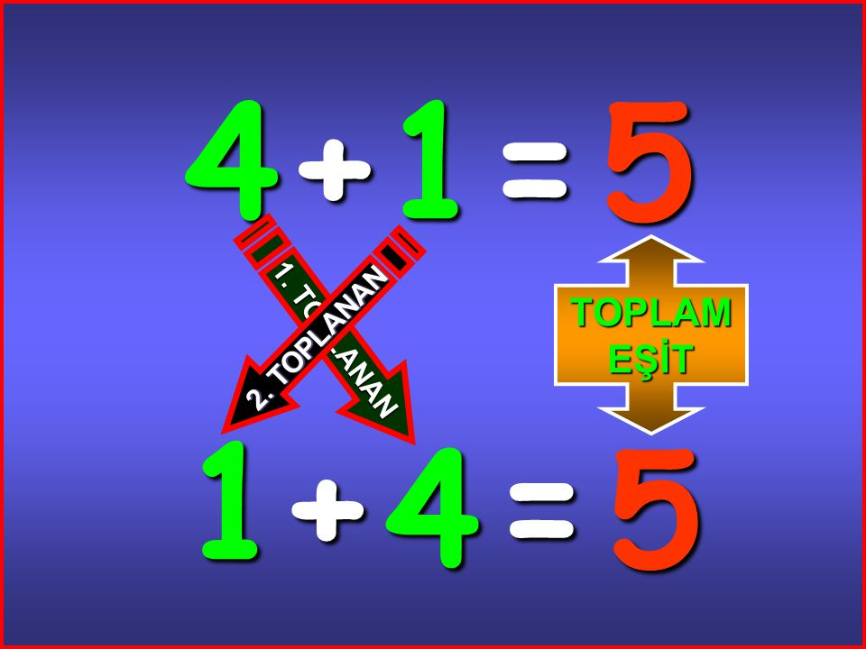 4+ 1 = 5 1+ 4 = 5 1. T O P L A N A N 2. T O P L A N A N TOPLAM EŞİT