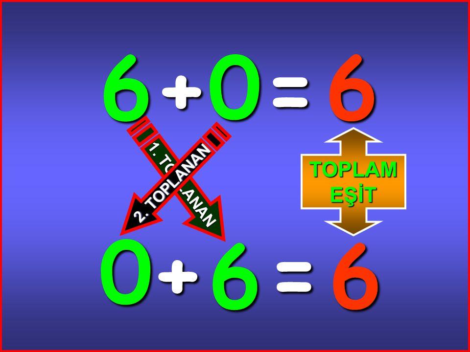 6+ 0 = 6 0+ 6 = 6 1. T O P L A N A N 2. T O P L A N A N TOPLAM EŞİT