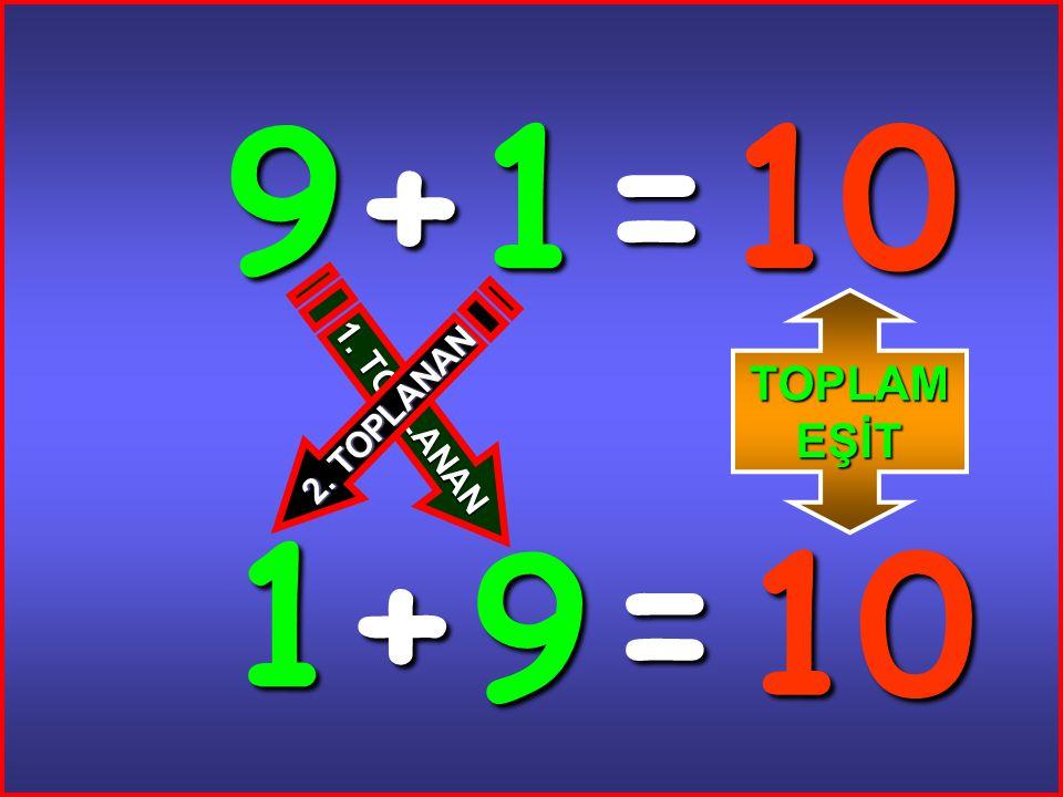 9+ 1 = 10 1+ 9 = 10 1. T O P L A N A N 2. T O P L A N A N TOPLAM EŞİT
