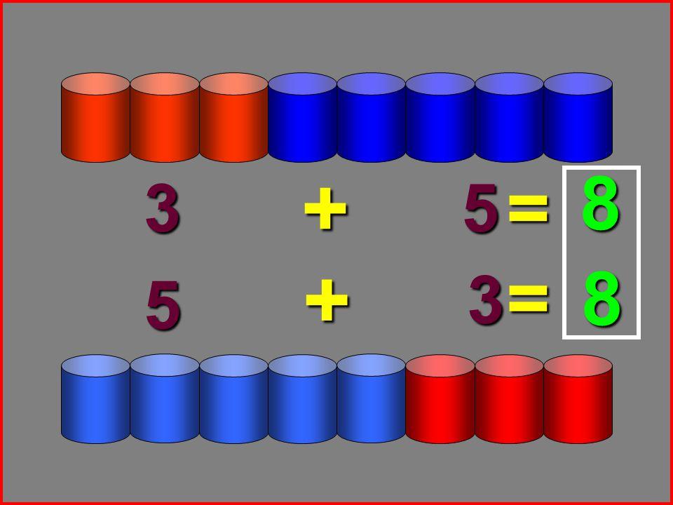 Toplama işleminde toplanan sayıların yerleri değiştirilse de toplam değişmez,aynı kalır.