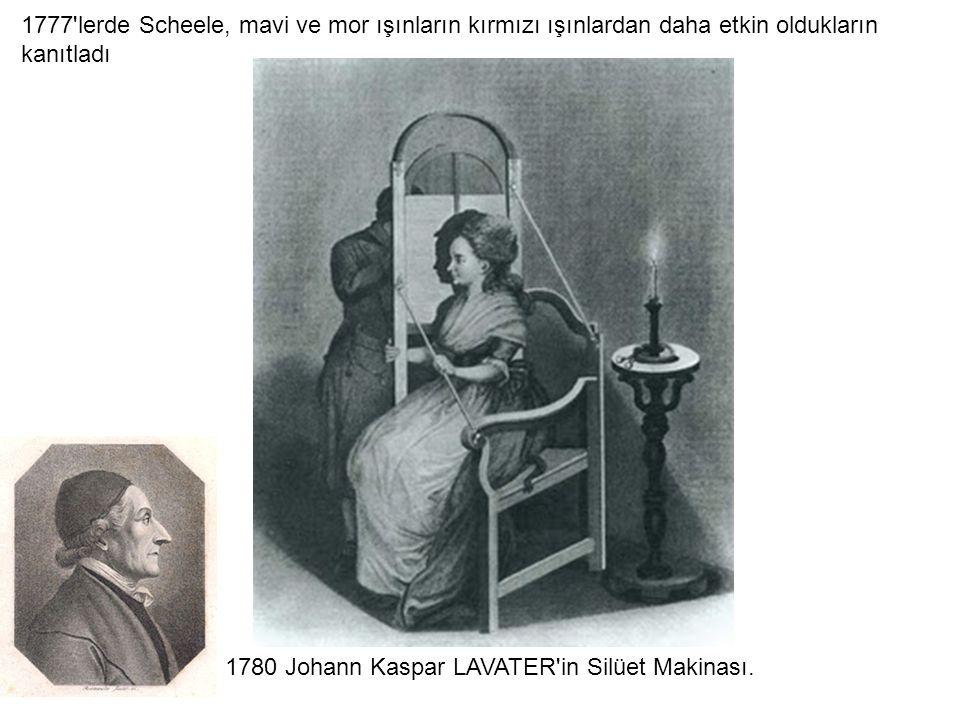1777'lerde Scheele, mavi ve mor ışınların kırmızı ışınlardan daha etkin oldukların kanıtladı 1780 Johann Kaspar LAVATER'in Silüet Makinası.