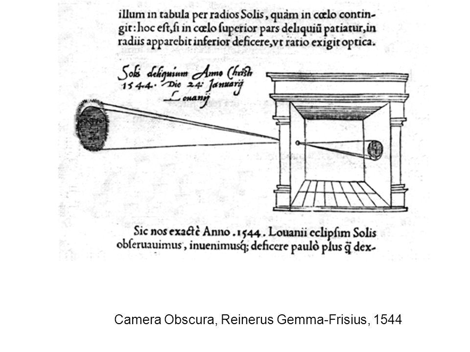 Camera Obscura, Reinerus Gemma-Frisius, 1544