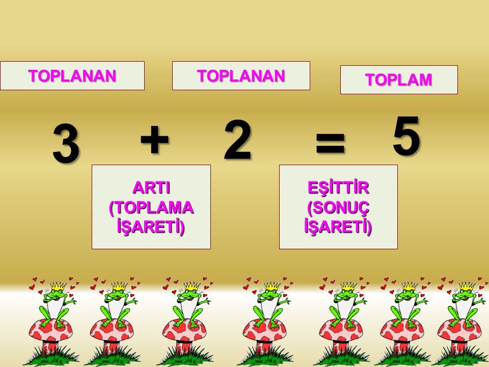5 +3 = 8 5 3 + 8