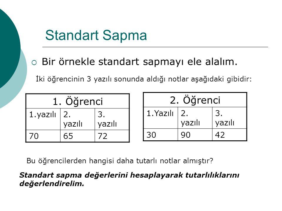 Standart Sapma  Bir örnekle standart sapmayı ele alalım. İki öğrencinin 3 yazılı sonunda aldığı notlar aşağıdaki gibidir: 1. Öğrenci 1.yazılı2. yazıl