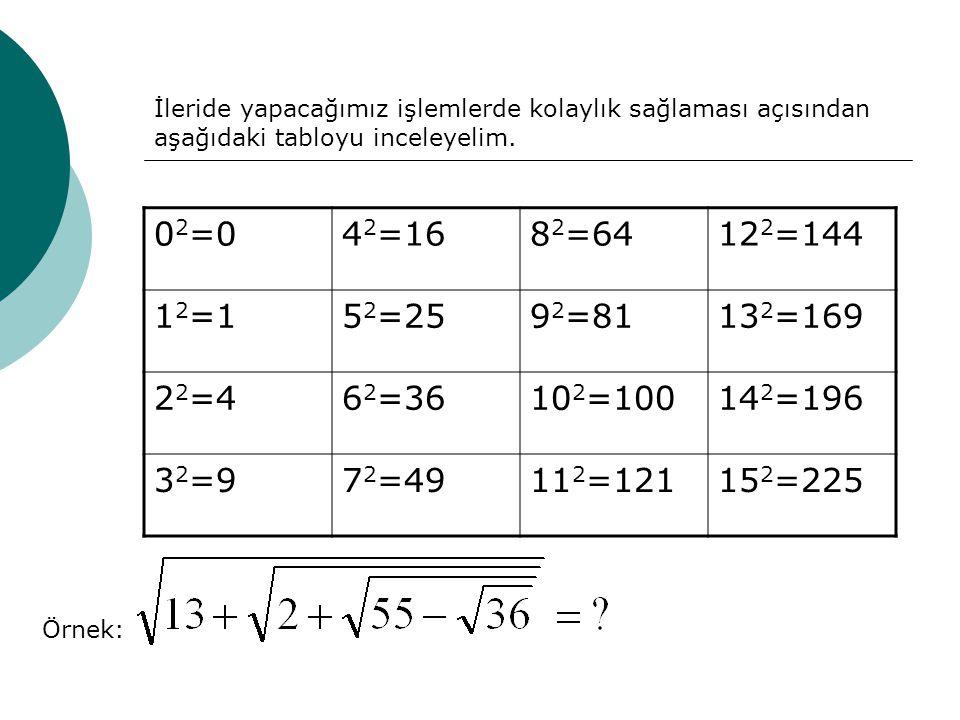 İleride yapacağımız işlemlerde kolaylık sağlaması açısından aşağıdaki tabloyu inceleyelim. 0 2 =04 2 =168 2 =6412 2 =144 1 2 =15 2 =259 2 =8113 2 =169