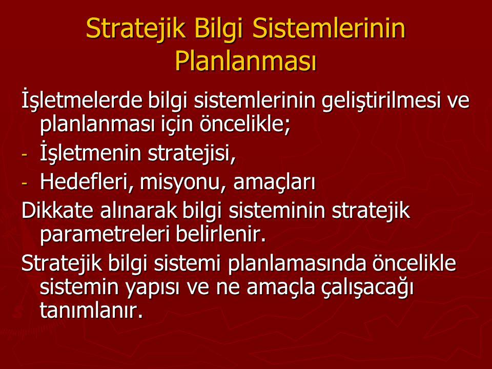 Stratejik Bilgi Sistemlerinin Planlanması İşletmelerde bilgi sistemlerinin geliştirilmesi ve planlanması için öncelikle; - İşletmenin stratejisi, - He