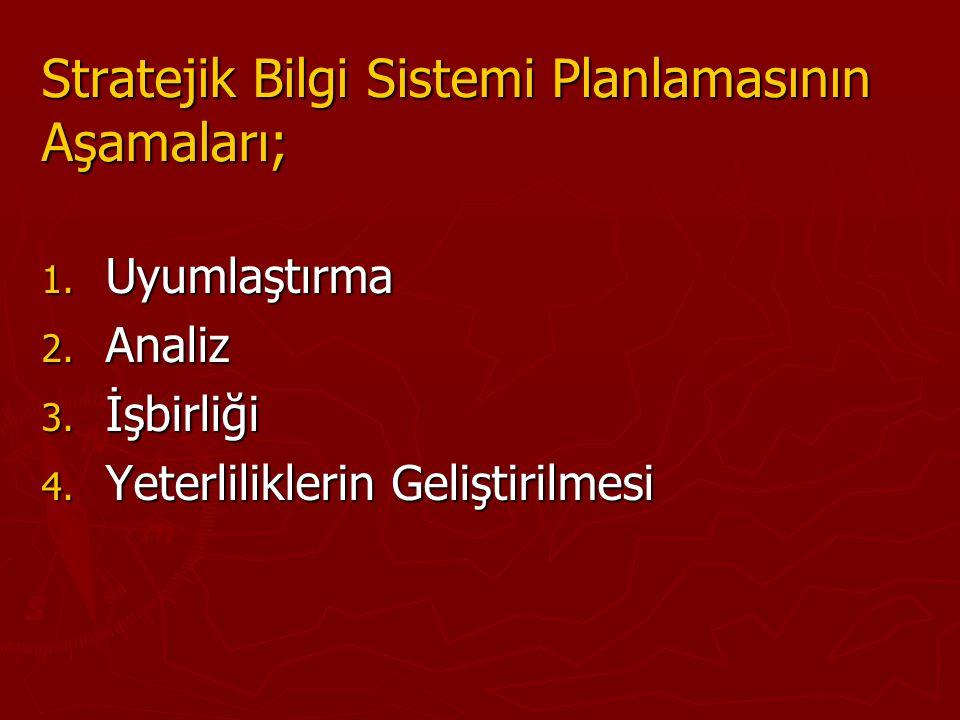 Stratejik Bilgi Sistemi Planlamasının Aşamaları; 1. Uyumlaştırma 2. Analiz 3. İşbirliği 4. Yeterliliklerin Geliştirilmesi