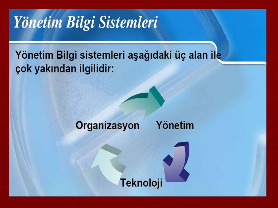  Bilgi Sistem Türleri ve Organizasyonlardaki Bilgi Sistemleri
