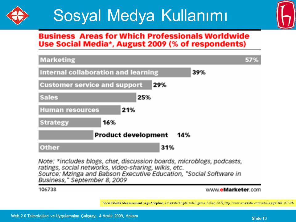 Slide 13 Web 2.0 Teknolojileri ve Uygulamaları Çalıştayı, 4 Aralık 2009, Ankara Sosyal Medya Kullanımı Social Media Measurement Lags Adoption, eMarketer Digital Intelligence, 22 Sep 2009, http://www.emarketer.com/Article.aspx?R=1007286