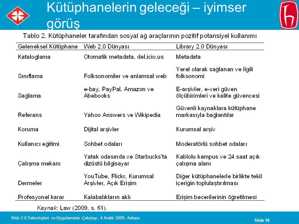 Slide 18 Web 2.0 Teknolojileri ve Uygulamaları Çalıştayı, 4 Aralık 2009, Ankara Kütüphanelerin geleceği – iyimser görüş