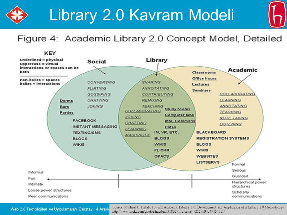 Slide 3 Web 2.0 Teknolojileri ve Uygulamaları Çalıştayı, 4 Aralık 2009, Ankara Source: Michael C.