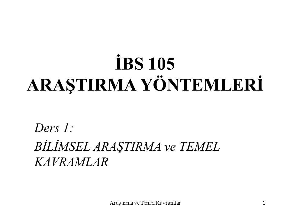 Araştırma ve Temel Kavramlar1 İBS 105 ARAŞTIRMA YÖNTEMLERİ Ders 1: BİLİMSEL ARAŞTIRMA ve TEMEL KAVRAMLAR