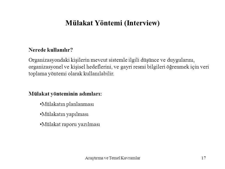 Araştırma ve Temel Kavramlar17 Mülakat Yöntemi (Interview) Nerede kullanılır? Organizasyondaki kişilerin mevcut sistemle ilgili düşünce ve duygularını
