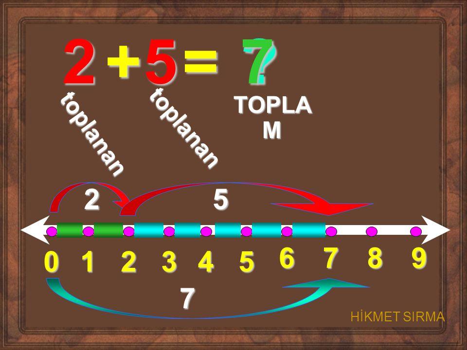 01234 5 6789 2+5= ? t o p l a n a n t o p l a n a n TOPLA M 25 7 7