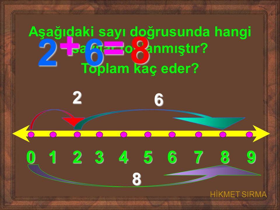 0123456789 Aşağıdaki sayı doğrusunda hangi sayılar toplanmıştır? Toplam kaç eder? 2 6 8 2 + 6 = 8