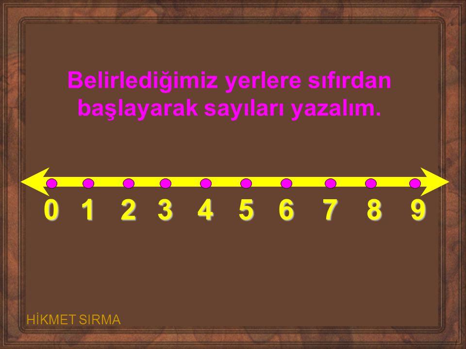 0123456789 Belirlediğimiz yerlere sıfırdan başlayarak sayıları yazalım.
