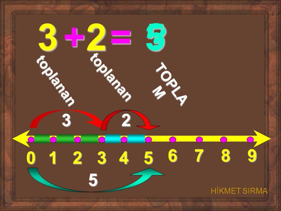 01234 5 6789 3+2= ? t o p l a n a n t o p l a n a n T O P L A M 32 5 5