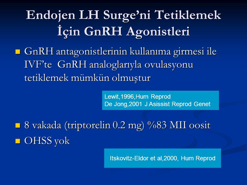 Endojen LH Surge'ni Tetiklemek İçin GnRH Agonistleri GnRH antagonistlerinin kullanıma girmesi ile IVF'te GnRH analoglarıyla ovulasyonu tetiklemek mümk