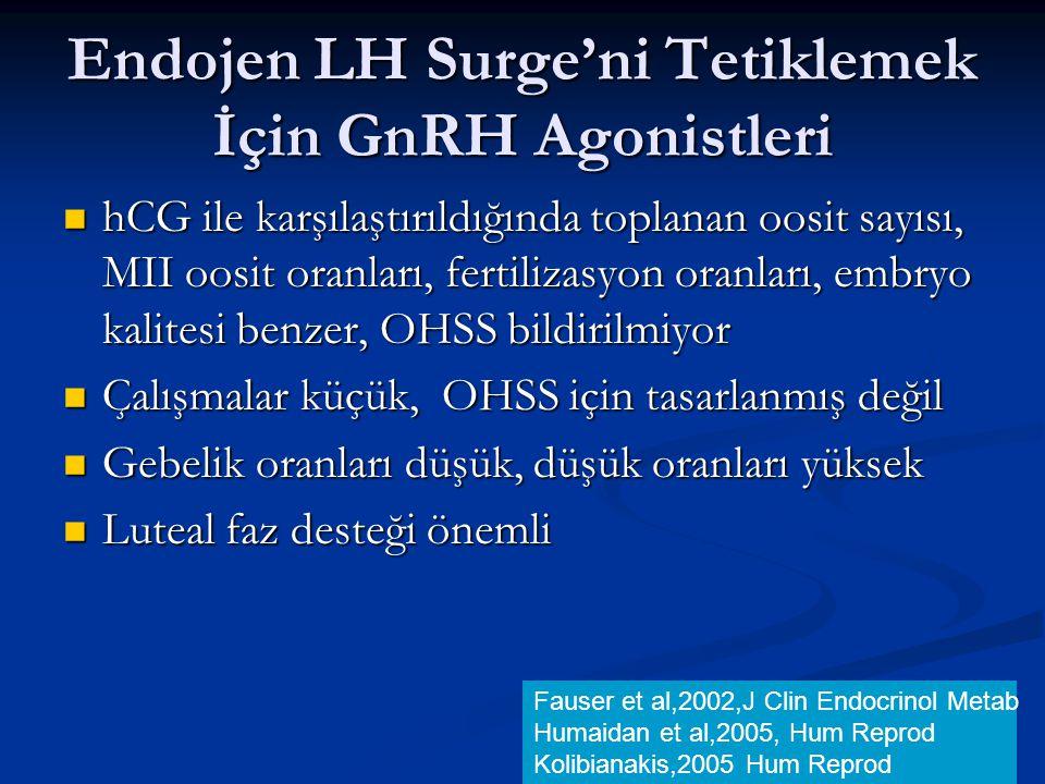 Endojen LH Surge'ni Tetiklemek İçin GnRH Agonistleri hCG ile karşılaştırıldığında toplanan oosit sayısı, MII oosit oranları, fertilizasyon oranları, e