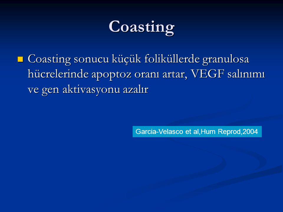 Coasting Coasting sonucu küçük foliküllerde granulosa hücrelerinde apoptoz oranı artar, VEGF salınımı ve gen aktivasyonu azalır Coasting sonucu küçük