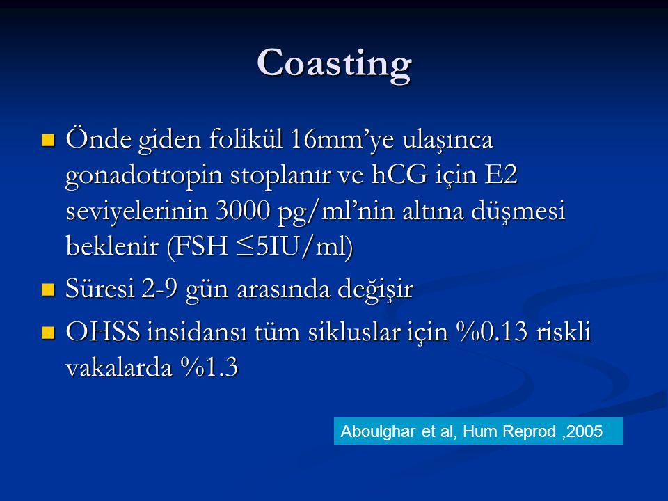 Coasting Önde giden folikül 16mm'ye ulaşınca gonadotropin stoplanır ve hCG için E2 seviyelerinin 3000 pg/ml'nin altına düşmesi beklenir (FSH ≤5IU/ml)