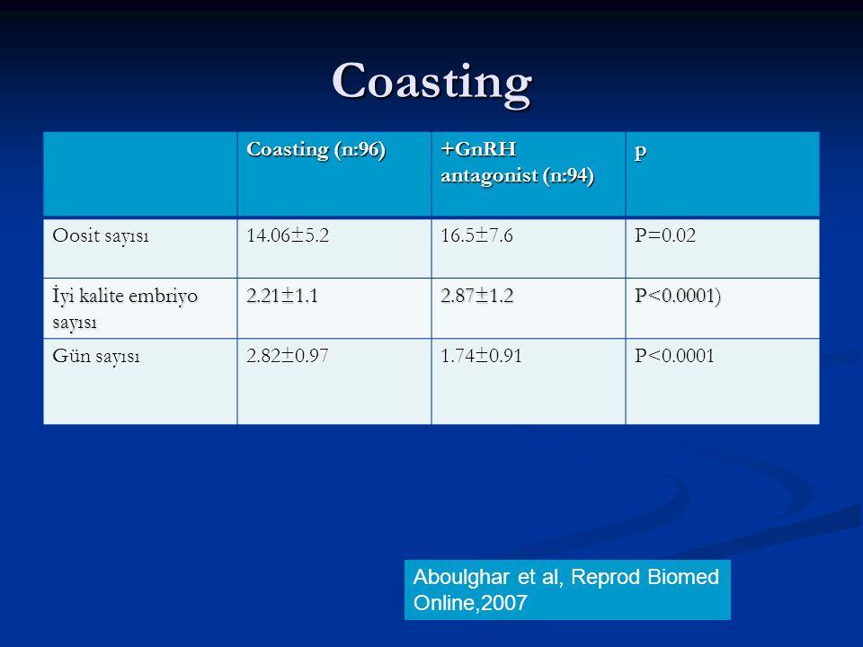 Coasting Coasting (n:96) +GnRH antagonist (n:94) p Oosit sayısı 14.06±5.216.5±7.6P=0.02 İyi kalite embriyo sayısı 2.21±1.12.87±1.2P<0.0001) Gün sayısı
