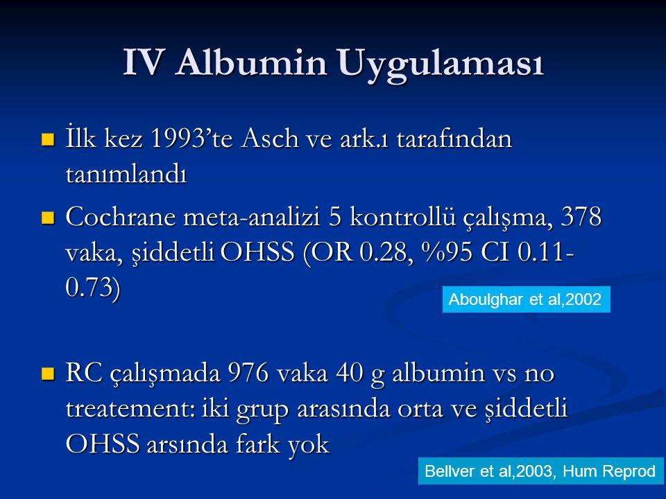 IV Albumin Uygulaması İlk kez 1993'te Asch ve ark.ı tarafından tanımlandı İlk kez 1993'te Asch ve ark.ı tarafından tanımlandı Cochrane meta-analizi 5