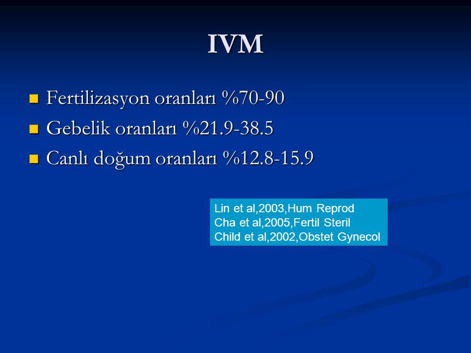IVM Fertilizasyon oranları %70-90 Fertilizasyon oranları %70-90 Gebelik oranları %21.9-38.5 Gebelik oranları %21.9-38.5 Canlı doğum oranları %12.8-15.