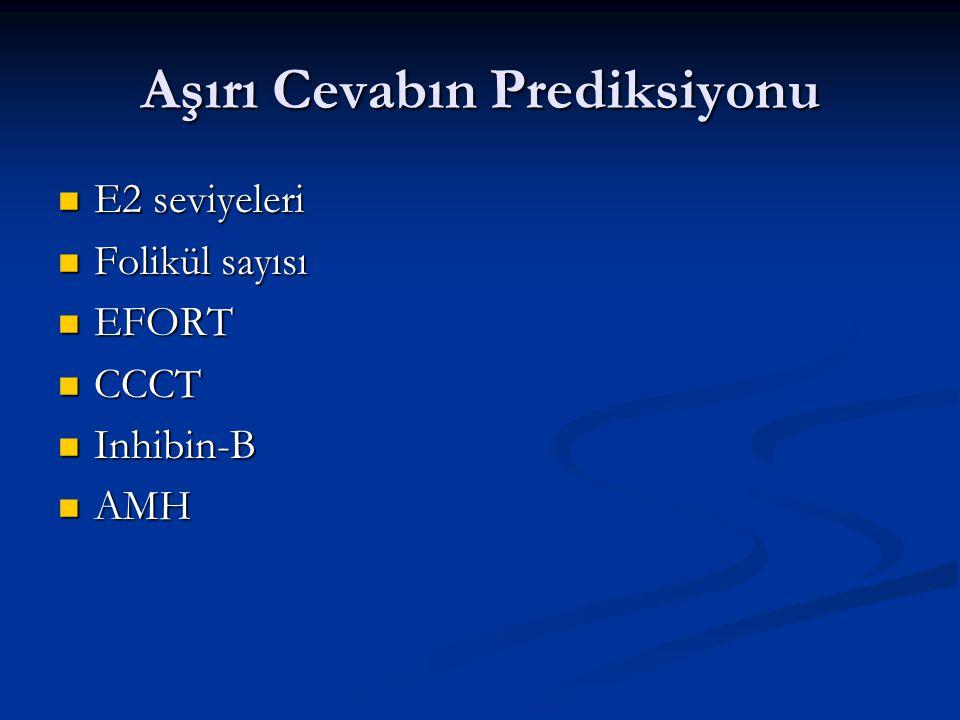 Aşırı Cevabın Prediksiyonu E2 seviyeleri E2 seviyeleri Folikül sayısı Folikül sayısı EFORT EFORT CCCT CCCT Inhibin-B Inhibin-B AMH AMH