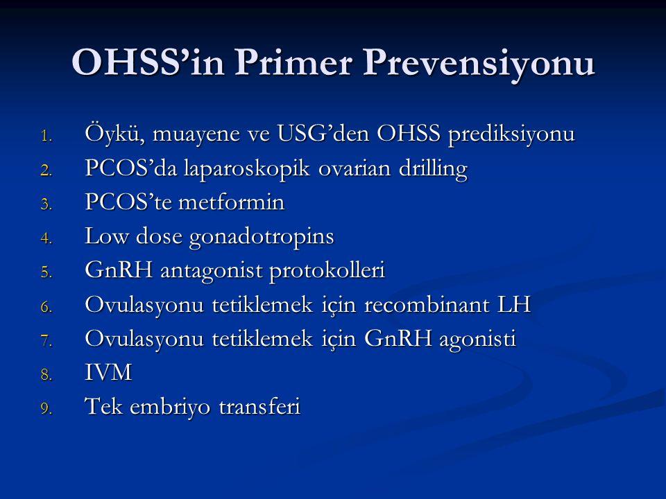OHSS'in Primer Prevensiyonu 1. Öykü, muayene ve USG'den OHSS prediksiyonu 2. PCOS'da laparoskopik ovarian drilling 3. PCOS'te metformin 4. Low dose go