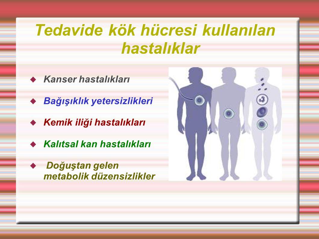 Tedavide kök hücresi kullanılan hastalıklar  Kanser hastalıkları  Bağışıklık yetersizlikleri  Kemik iliği hastalıkları  Kalıtsal kan hastalıkları