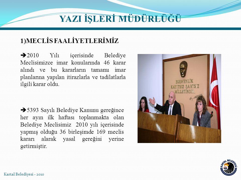 YAZI İŞLERİ MÜDÜRLÜĞÜ Kartal Belediyesi - 2010  2010 Yılı içerisinde Belediye Meclisimizce imar konularında 46 karar alındı ve bu kararların tamamı i