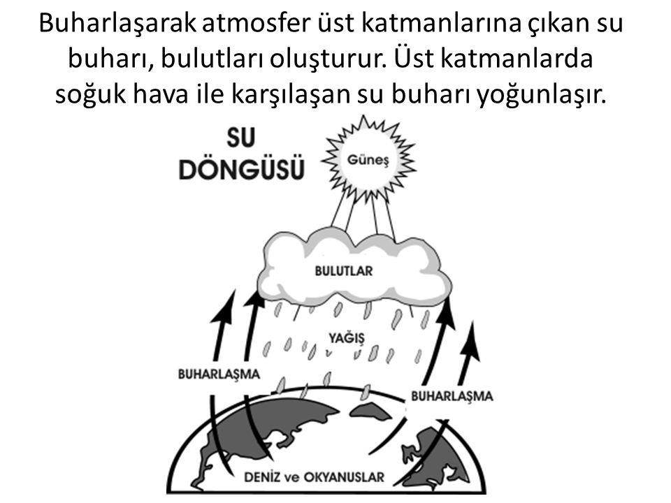 Buharlaşarak atmosfer üst katmanlarına çıkan su buharı, bulutları oluşturur. Üst katmanlarda soğuk hava ile karşılaşan su buharı yoğunlaşır.