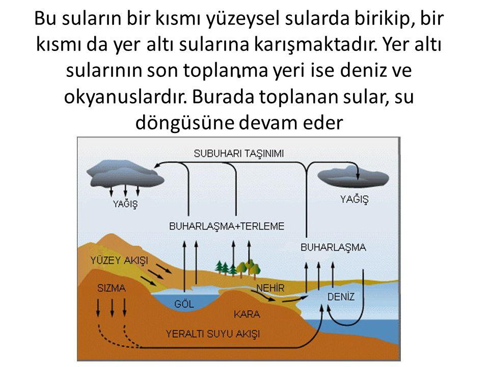 . Bu suların bir kısmı yüzeysel sularda birikip, bir kısmı da yer altı sularına karışmaktadır. Yer altı sularının son toplanma yeri ise deniz ve okyan