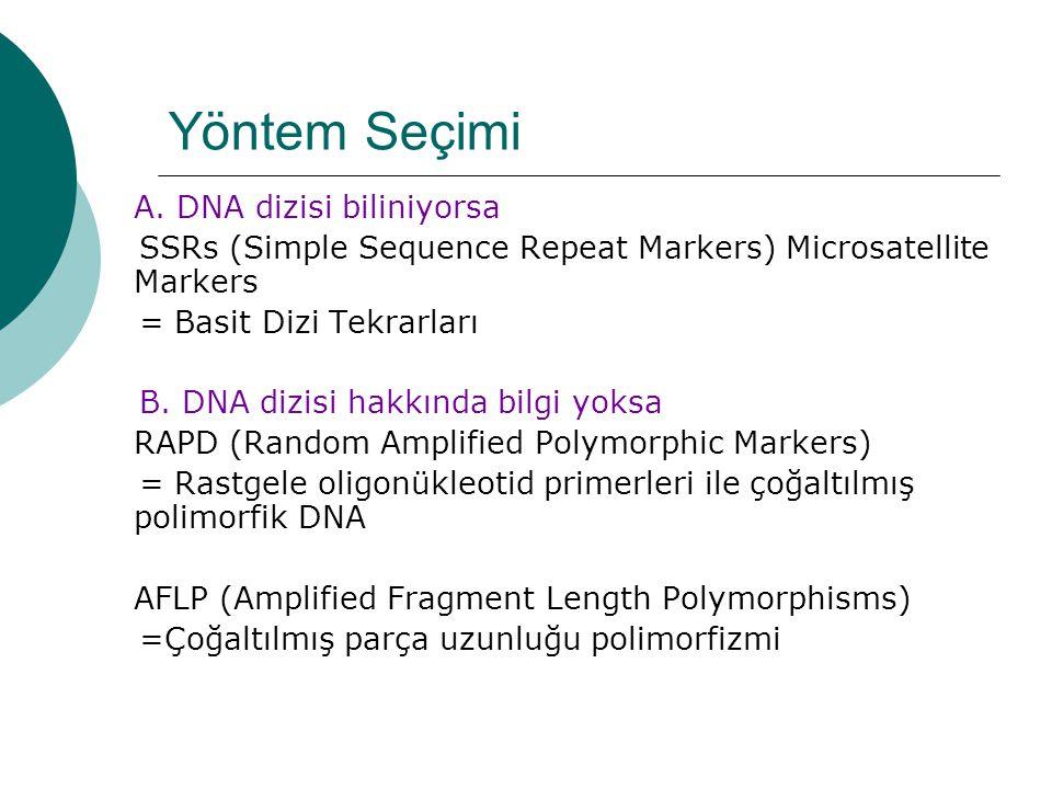 Yöntem Seçimi A. DNA dizisi biliniyorsa SSRs (Simple Sequence Repeat Markers) Microsatellite Markers = Basit Dizi Tekrarları B. DNA dizisi hakkında bi