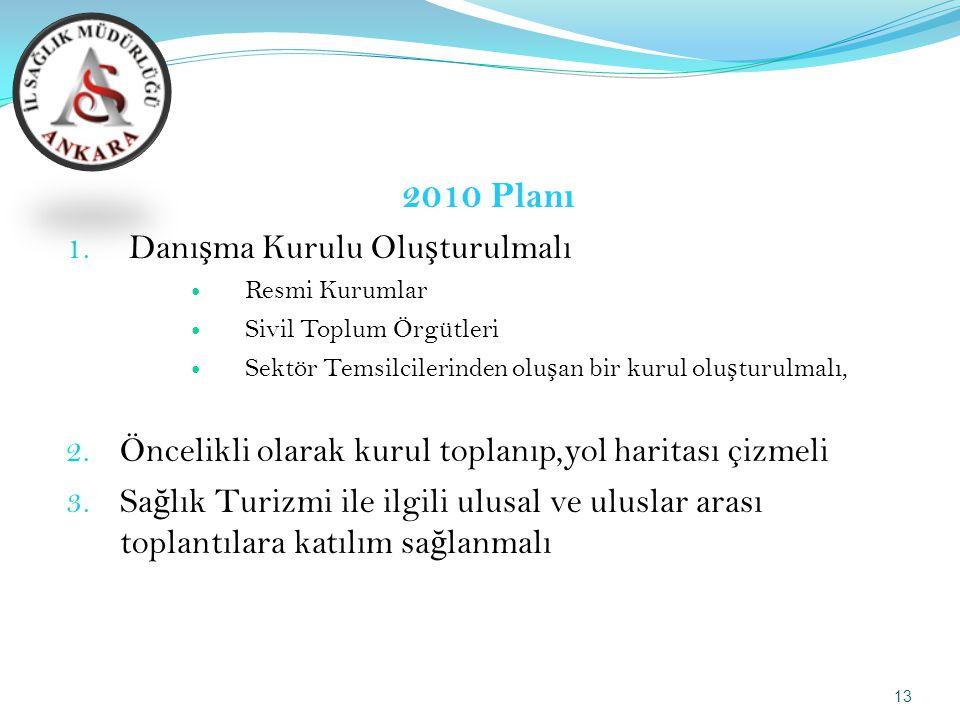 2010 Planı 1. Danı ş ma Kurulu Olu ş turulmalı Resmi Kurumlar Sivil Toplum Örgütleri Sektör Temsilcilerinden olu ş an bir kurul olu ş turulmalı, 2. Ön