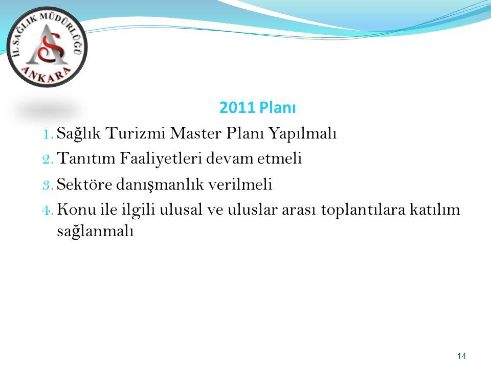 2011 Planı 1. Sa ğ lık Turizmi Master Planı Yapılmalı 2. Tanıtım Faaliyetleri devam etmeli 3. Sektöre danı ş manlık verilmeli 4. Konu ile ilgili ulusa