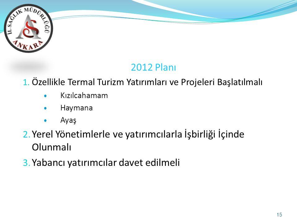 2012 Planı 1. Özellikle Termal Turizm Yatırımları ve Projeleri Başlatılmalı Kızılcahamam Haymana Ayaş 2. Yerel Yönetimlerle ve yatırımcılarla İşbirliğ