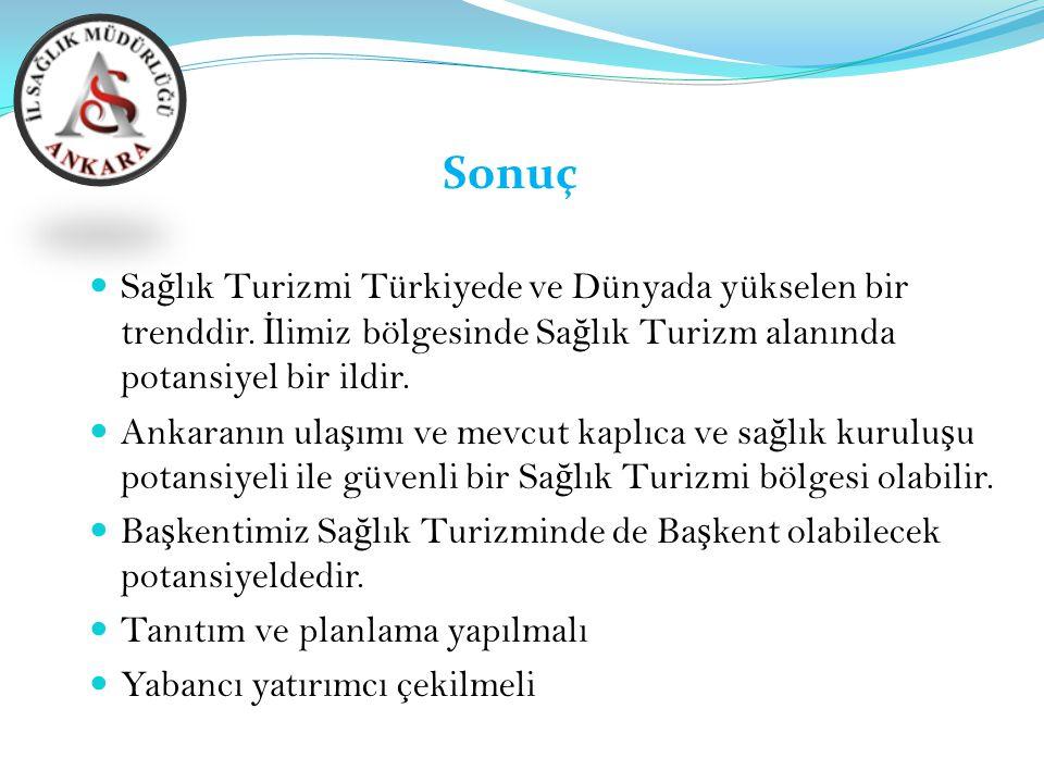 Sonuç Sa ğ lık Turizmi Türkiyede ve Dünyada yükselen bir trenddir. İ limiz bölgesinde Sa ğ lık Turizm alanında potansiyel bir ildir. Ankaranın ula ş ı