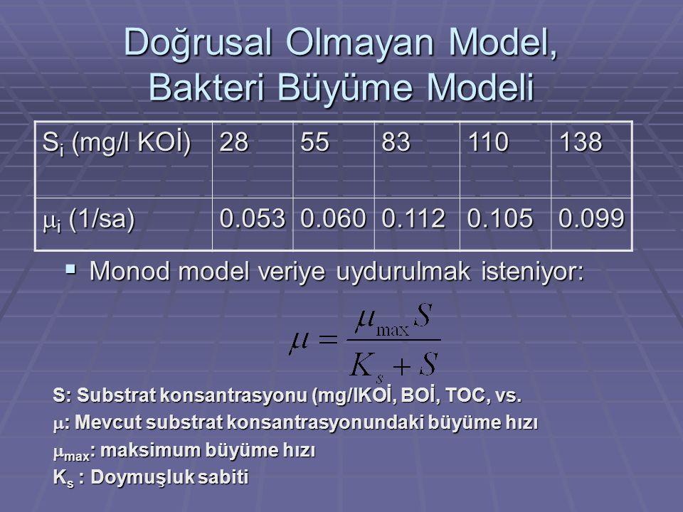 Doğrusal Olmayan Model, Bakteri Büyüme Modeli  Monod model veriye uydurulmak isteniyor: S i (mg/l KOİ) 285583110138  i (1/sa) 0.0530.0600.1120.1050.099 S: Substrat konsantrasyonu (mg/lKOİ, BOİ, TOC, vs.