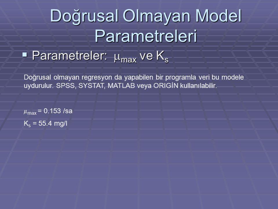 Doğrusal Olmayan Model Parametreleri  Parametreler:  max ve K s Doğrusal olmayan regresyon da yapabilen bir programla veri bu modele uydurulur. SPSS
