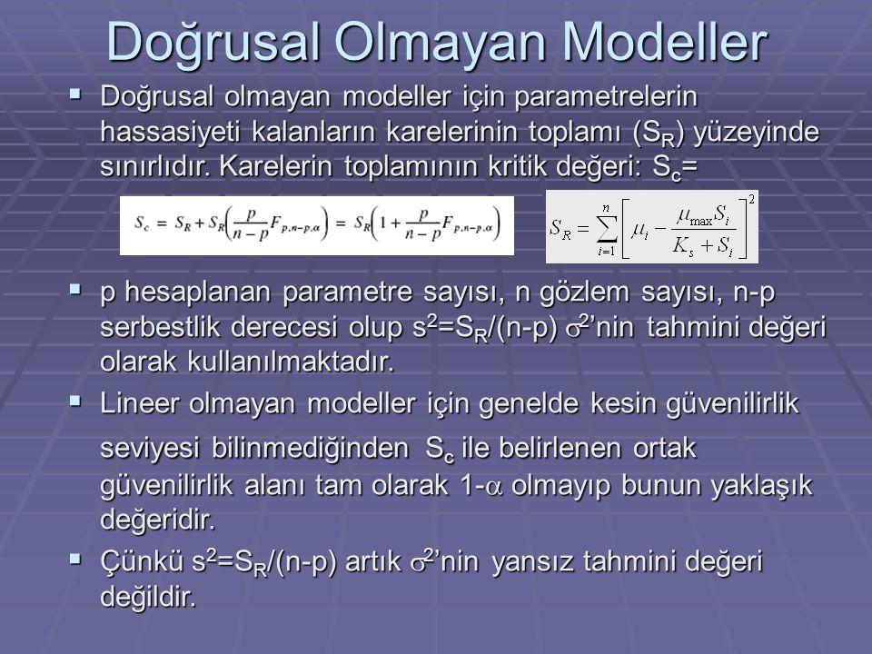 Doğrusal Olmayan Modeller  Doğrusal olmayan modeller için parametrelerin hassasiyeti kalanların karelerinin toplamı (S R ) yüzeyinde sınırlıdır. Kare