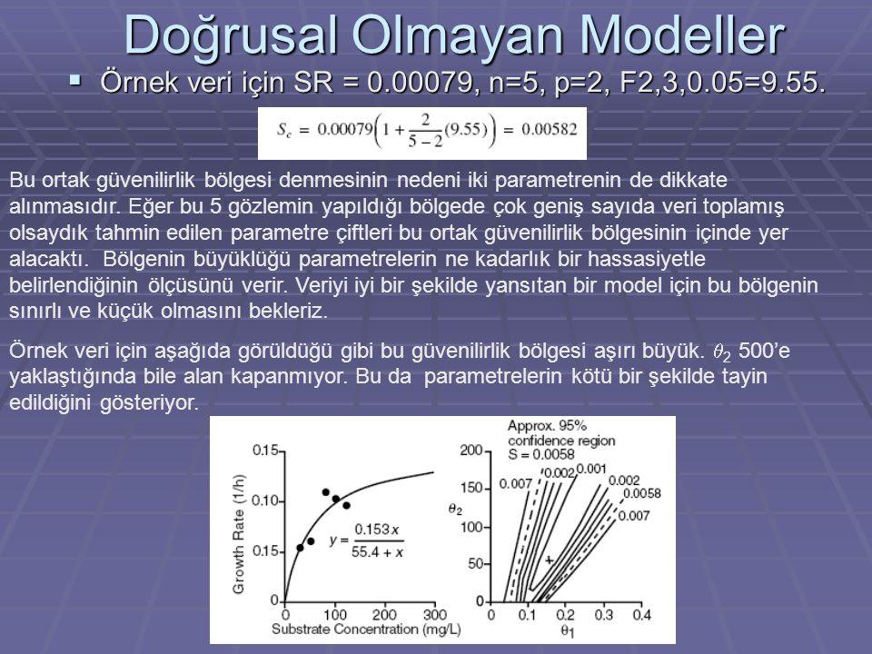 Doğrusal Olmayan Modeller  Örnek veri için SR = 0.00079, n=5, p=2, F2,3,0.05=9.55. Bu ortak güvenilirlik bölgesi denmesinin nedeni iki parametrenin d